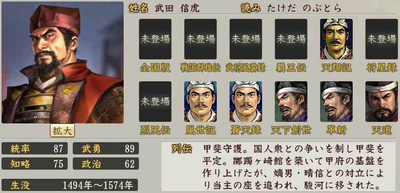 「武田信虎」の画像検索結果