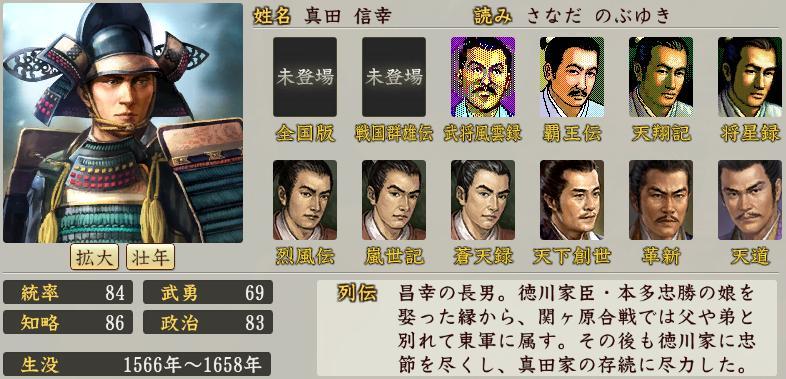 「真田信幸」の画像検索結果