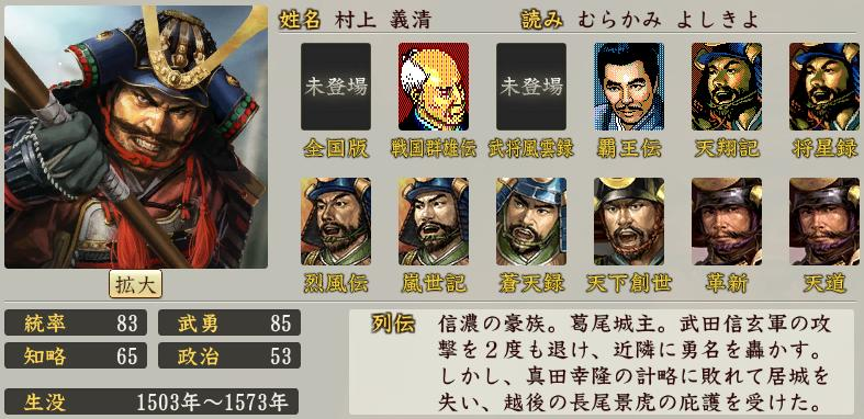 「村上義清」の画像検索結果